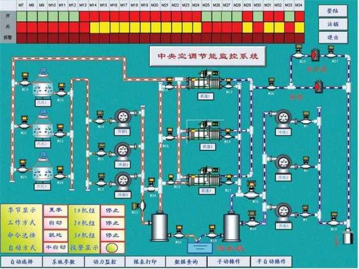 zhong央kong调厂房集zhong监控系统,节能环保效率高