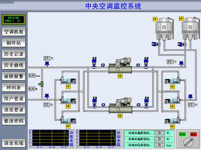 医院zhong央kong调监控系统,全天候稳定监控