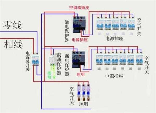 配电箱接线yuan理图分析和现chang接线方法