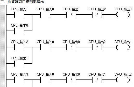 plcti形图